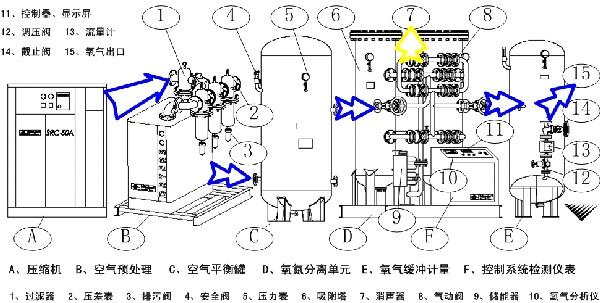 臭氧反应塔结构图