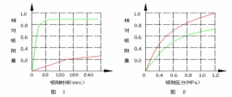 12v电子变压电路图
