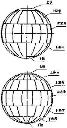 附图 1.1—1 球罐各部位名称(一)