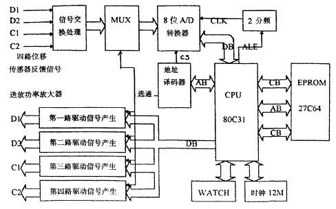 压缩机驱动信号放大电路采用了桥式ocl电路,直接以27v单电源供电.