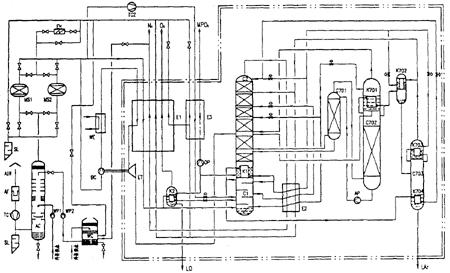 kdon-14000/14000型内压缩空分设备的研制
