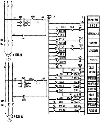 水电站空气压缩机自动控制系统的改进