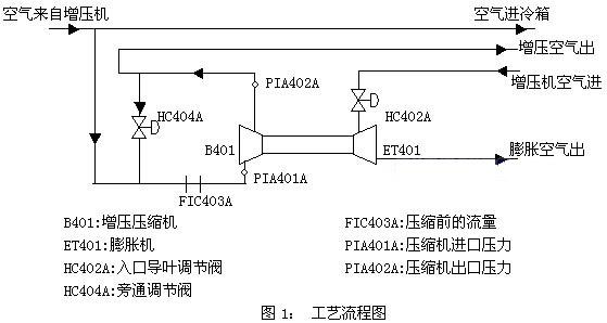 电路 电路图 电子 原理图 559_298