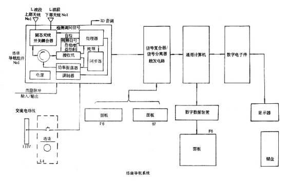 装置由一ku波段射频装置和一解码器组成.