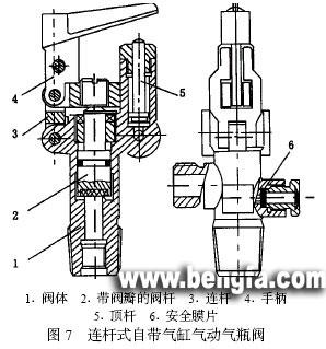 co2 气瓶阀的结构与性能分析