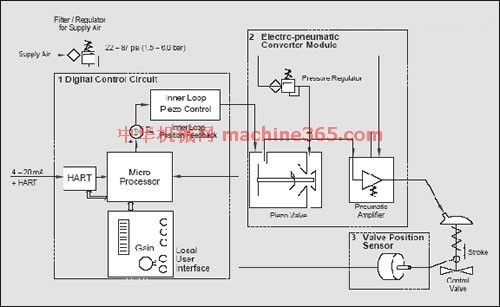 电路 电路图 电子 原理图 500_307