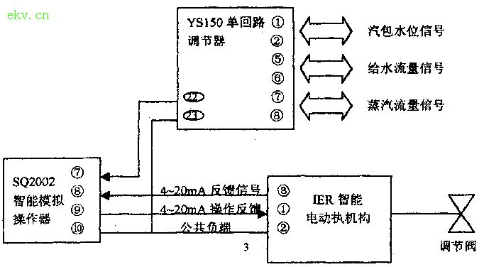 电站锅炉汽包结构图