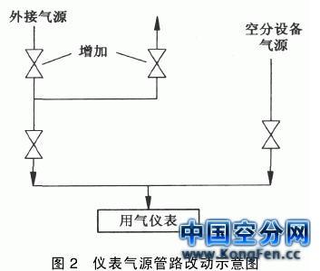 电路 电路图 电子 设计 素材 原理图 353_300