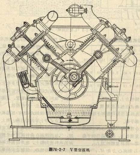系统介绍往复式压缩机