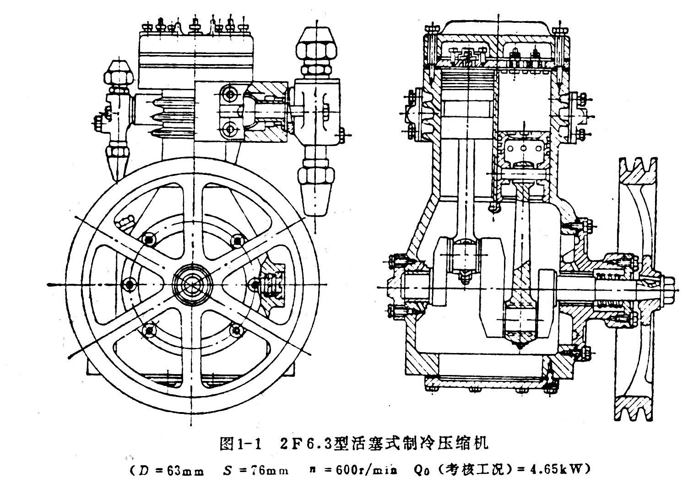 容机型 速度型 往复式 回转式 离心式 轴流式 往复式压缩机图片