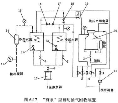制冷压缩机电子教案二第四章