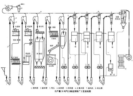 鸿盛60v充电器电路图