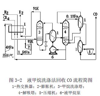 工业洗涤设备电路图