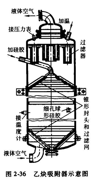 答:乙炔吸附器的结构如图2-36所示.