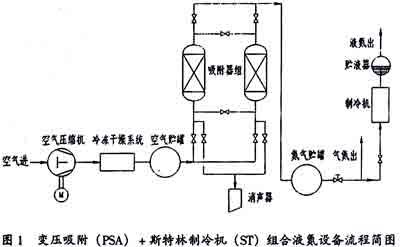 电路 电路图 电子 原理图 400_247