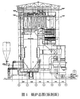 锅炉汽包结构简图