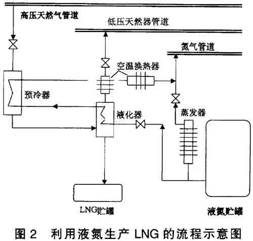电路 电路图 电子 设计 素材 原理图 500_476