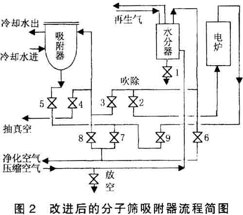 电路 电路图 电子 原理图 500_442