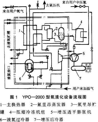 氟利昂桶泵图纸