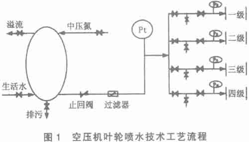 标志307喷水电机电路图