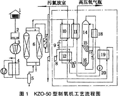 电路 电路图 电子 原理图 500_404