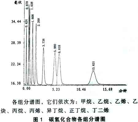 正乙烷结构模式图