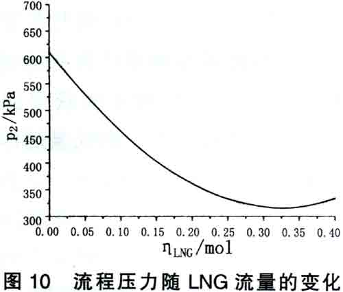我国的能源消费结构正在逐渐改变