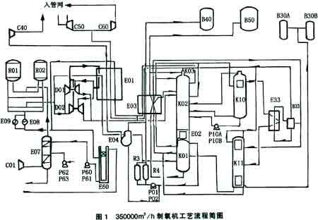 1200p60应用电路图